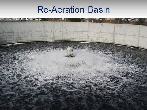 WWTP Re Aeration Basin